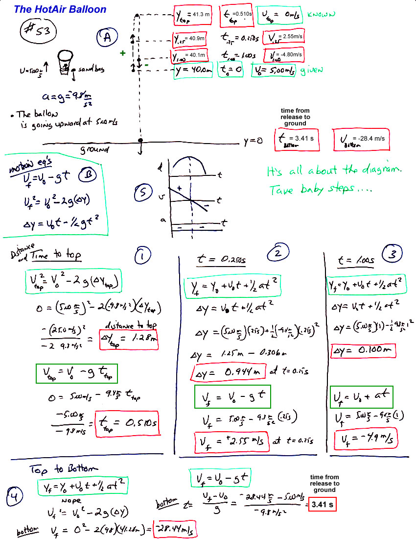 List of unsolved problems in physics