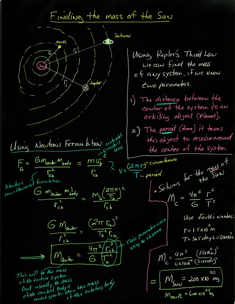 physics 2 1 Welcome to the physics department the importance of physics in the intellectual and economic life of the 21st century is clear to thoughtful individuals.