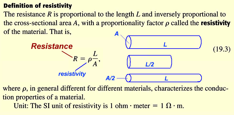 resistance definition physics the - photo #9