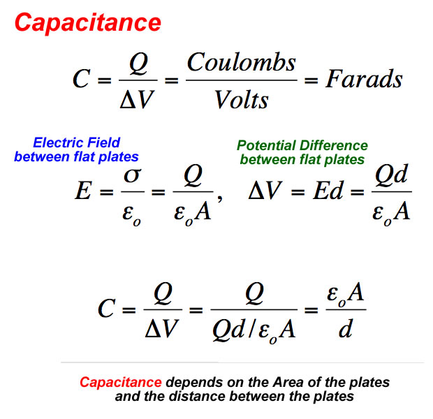 relationship between susceptance and capacitance sensor