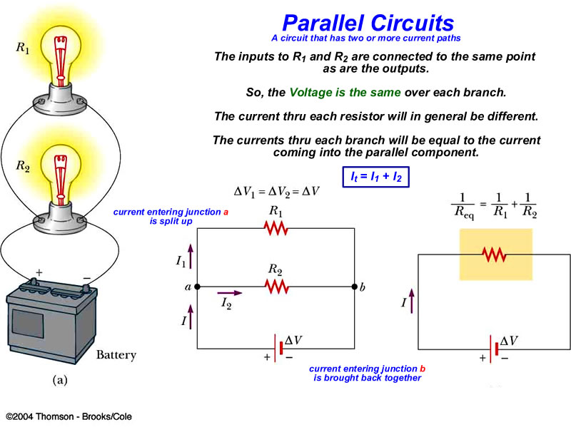 IGCSE Electromag ic effects together with Halogen Light Bulbs further Diagram Of How A Utility Pole Transformer in addition 1 additionally Parts Of An Electrical Circuit Diagram. on electric circuit diagram worksheet