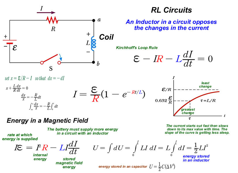 Single Phase Ac Induction Motor Speed Control further True Reactive And Apparent Power besides Grid Leak detector moreover 41740 Classification Of Electrical Motors furthermore Power Formulas In Dc Ac Single Phase. on alternating current capacitor