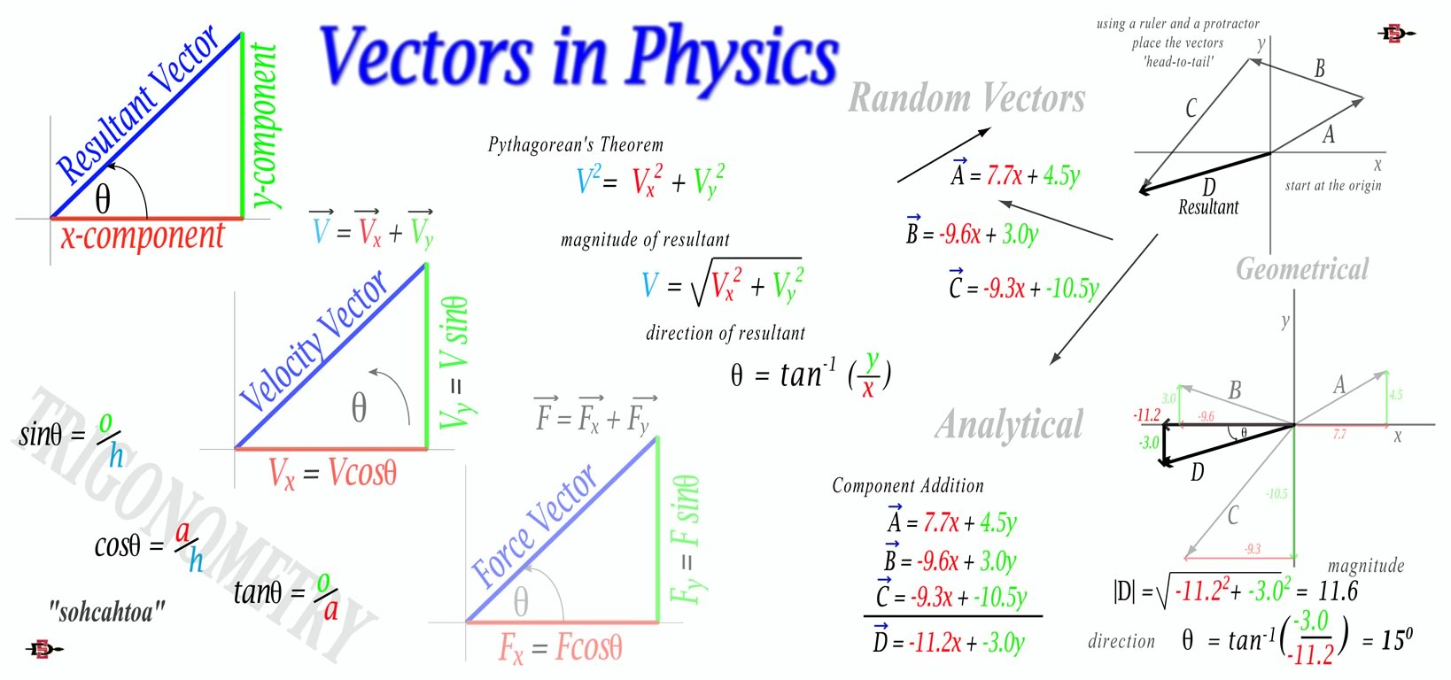 Physics Online Physics Help Physics Course  Splungcom